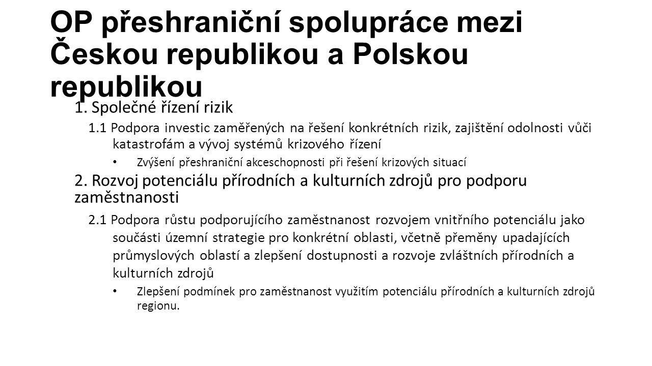 OP přeshraniční spolupráce mezi Českou republikou a Polskou republikou 1. Společné řízení rizik 1.1 Podpora investic zaměřených na řešení konkrétních