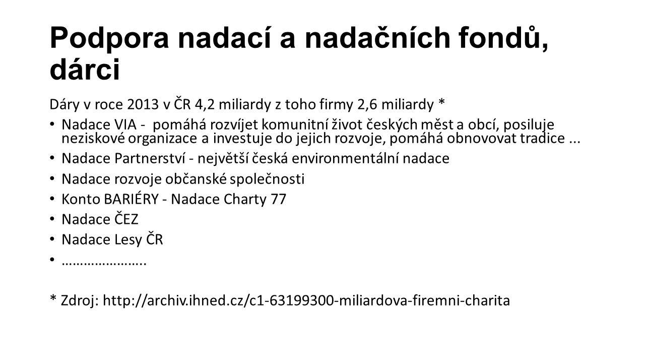 Podpora nadací a nadačních fondů, dárci Dáry v roce 2013 v ČR 4,2 miliardy z toho firmy 2,6 miliardy * Nadace VIA - pomáhá rozvíjet komunitní život če