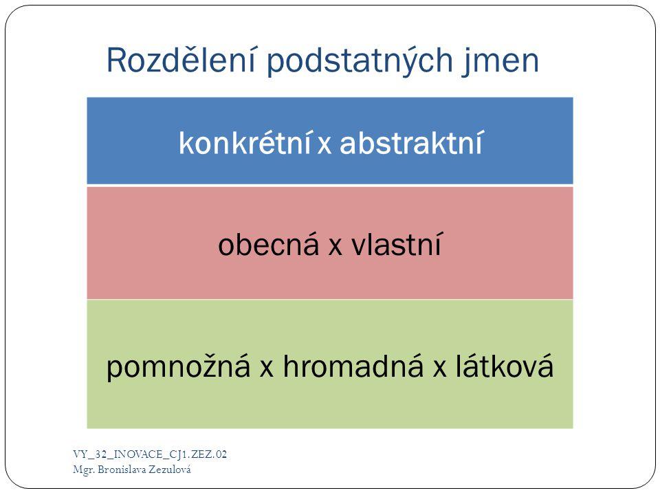 Rozdělení podstatných jmen VY_32_INOVACE_CJ1.ZEZ.02 Mgr. Bronislava Zezulová konkrétní x abstraktní obecná x vlastní pomnožná x hromadná x látková