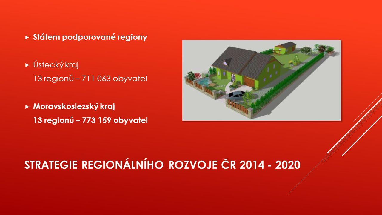 STRATEGIE REGIONÁLNÍHO ROZVOJE ČR 2014 - 2020  Státem podporované regiony  Ústecký kraj 13 regionů – 711 063 obyvatel  Moravskoslezský kraj 13 regionů – 773 159 obyvatel