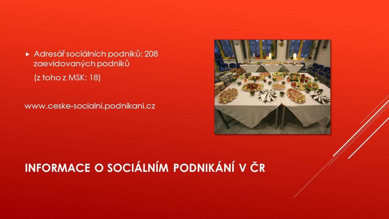 INFORMACE O SOCIÁLNÍM PODNIKÁNÍ V ČR  Adresář sociálních podniků: 208 zaevidovaných podniků (z toho z MSK: 18) www.ceske-socialni.podnikani.cz