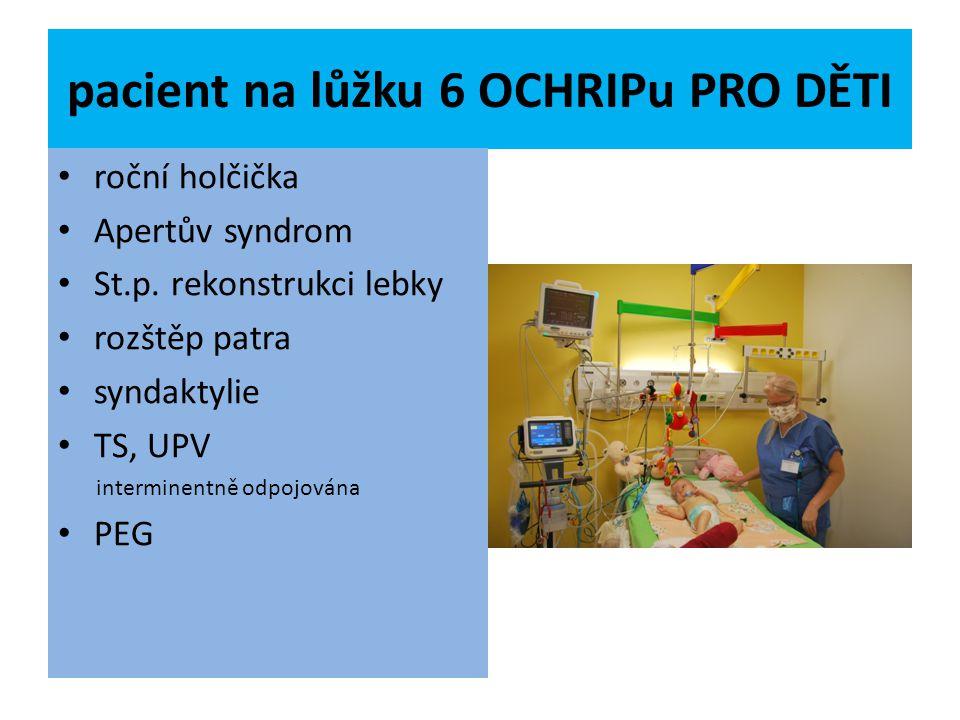 pacient na lůžku 6 OCHRIPu PRO DĚTI roční holčička Apertův syndrom St.p. rekonstrukci lebky rozštěp patra syndaktylie TS, UPV interminentně odpojována