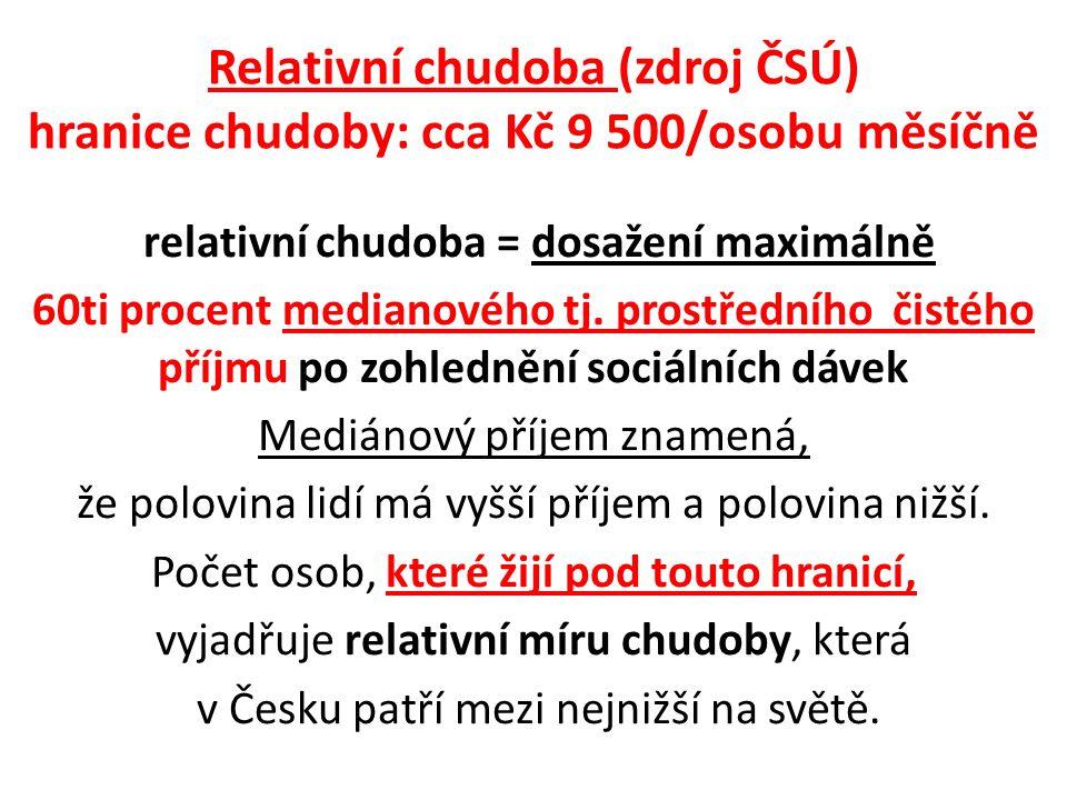 Hranice chudoby v ČR dle počtu členů v domácnosti (graf č. 1)