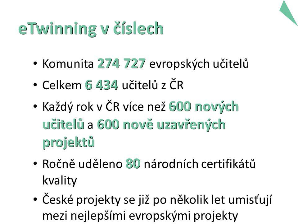 5 Otevřené vzdělávací zdroje Learning Resource Exchange Celoevropské úložiště volně stažitelných digitálních učebních materiálů (DUM) spravované sdružením European Schoolnet 270 000 DUM270 000 DUM ve všech evropských jazycích www.lreforschools.eun.org www.lreforschools.eun.org Propojení s českým úložištěm http://dum.rvp.czhttp://dum.rvp.cz Travel Well - DUM využitelné bez znalosti cizího jazyka