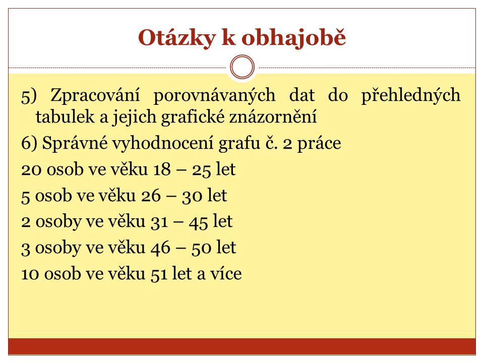 Otázky k obhajobě 5) Zpracování porovnávaných dat do přehledných tabulek a jejich grafické znázornění 6) Správné vyhodnocení grafu č.