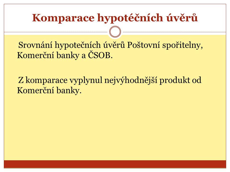 Komparace hypotéčních úvěrů Srovnání hypotečních úvěrů Poštovní spořitelny, Komerční banky a ČSOB. Z komparace vyplynul nejvýhodnější produkt od Komer