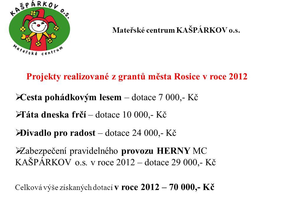 Projekty realizované z grantů města Rosice v roce 2012  Cesta pohádkovým lesem – dotace 7 000,- Kč  Táta dneska frčí – dotace 10 000,- Kč  Divadlo pro radost – dotace 24 000,- Kč  Zabezpečení pravidelného provozu HERNY MC KAŠPÁRKOV o.s.