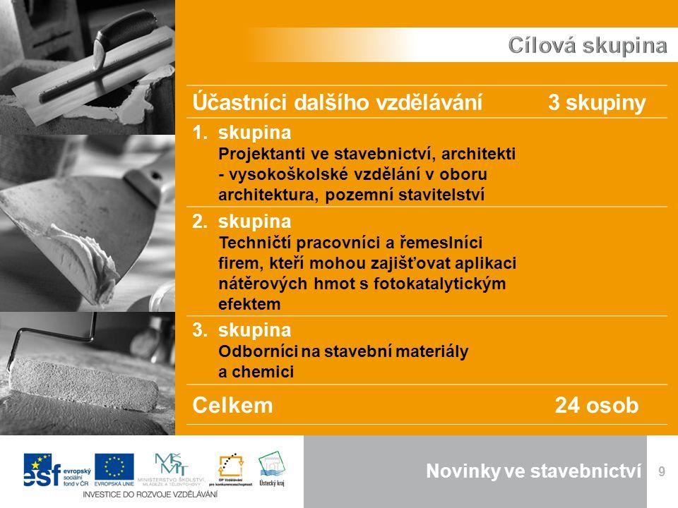 """Novinky ve stavebnictví 30 DĚKUJEME ZA POZORNOST """"Tento projekt je spolufinancován z prostředků Evropského sociálního fondu prostřednictvím Operačního programu Vzdělávání pro konkurenceschopnost a státního rozpočtu České republiky ."""