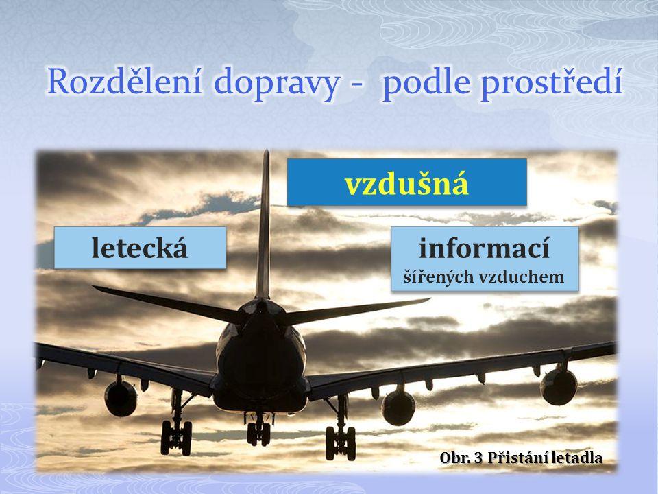 vzdušná letecká informací šířených vzduchem Obr. 3 Přistání letadla