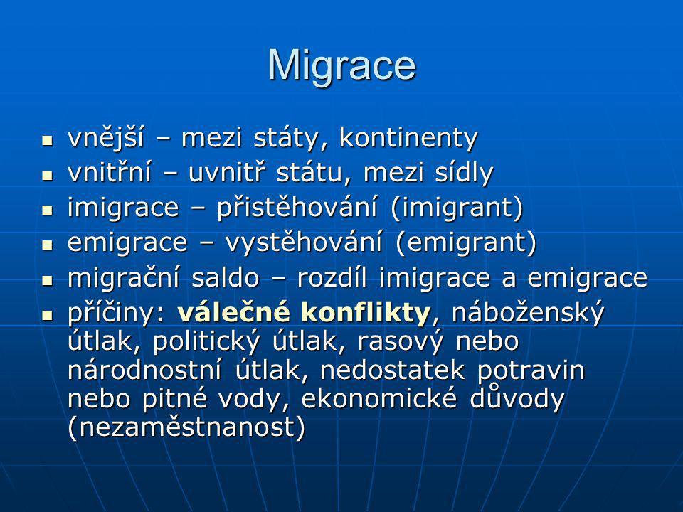 Migrace vnější – mezi státy, kontinenty vnější – mezi státy, kontinenty vnitřní – uvnitř státu, mezi sídly vnitřní – uvnitř státu, mezi sídly imigrace