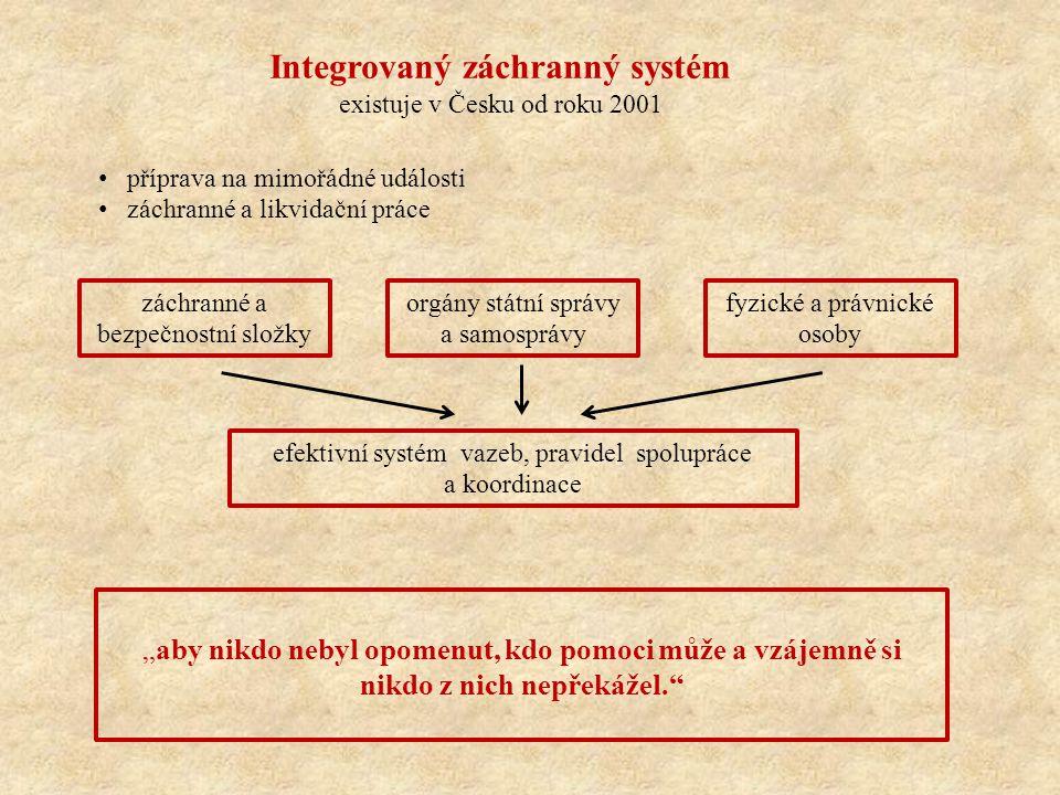 """Integrovaný záchranný systém existuje v Česku od roku 2001 """"aby nikdo nebyl opomenut, kdo pomoci může a vzájemně si nikdo z nich nepřekážel."""" záchrann"""