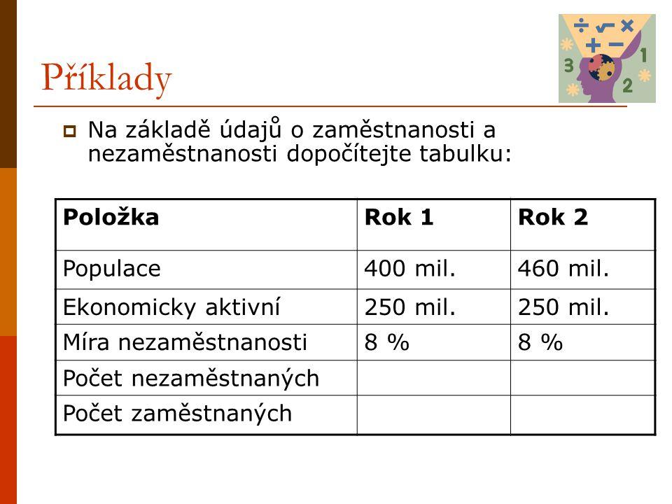 Příklady  Na základě údajů o zaměstnanosti a nezaměstnanosti dopočítejte tabulku: PoložkaRok 1Rok 2 Populace400 mil.460 mil. Ekonomicky aktivní250 mi
