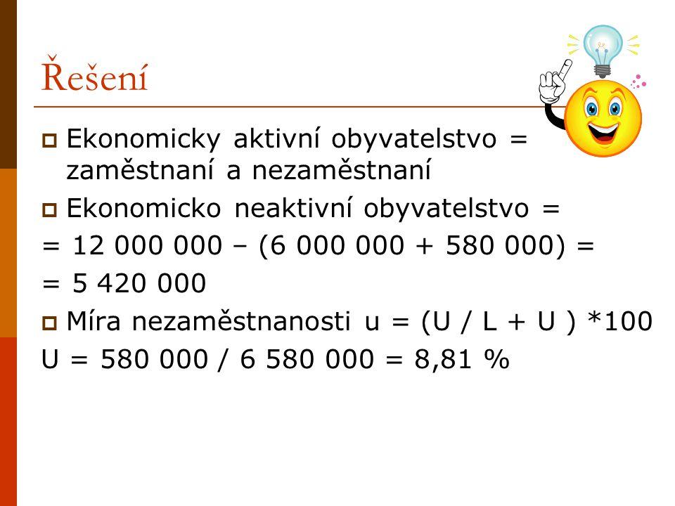Řešení  Ekonomicky aktivní obyvatelstvo = zaměstnaní a nezaměstnaní  Ekonomicko neaktivní obyvatelstvo = = 12 000 000 – (6 000 000 + 580 000) = = 5