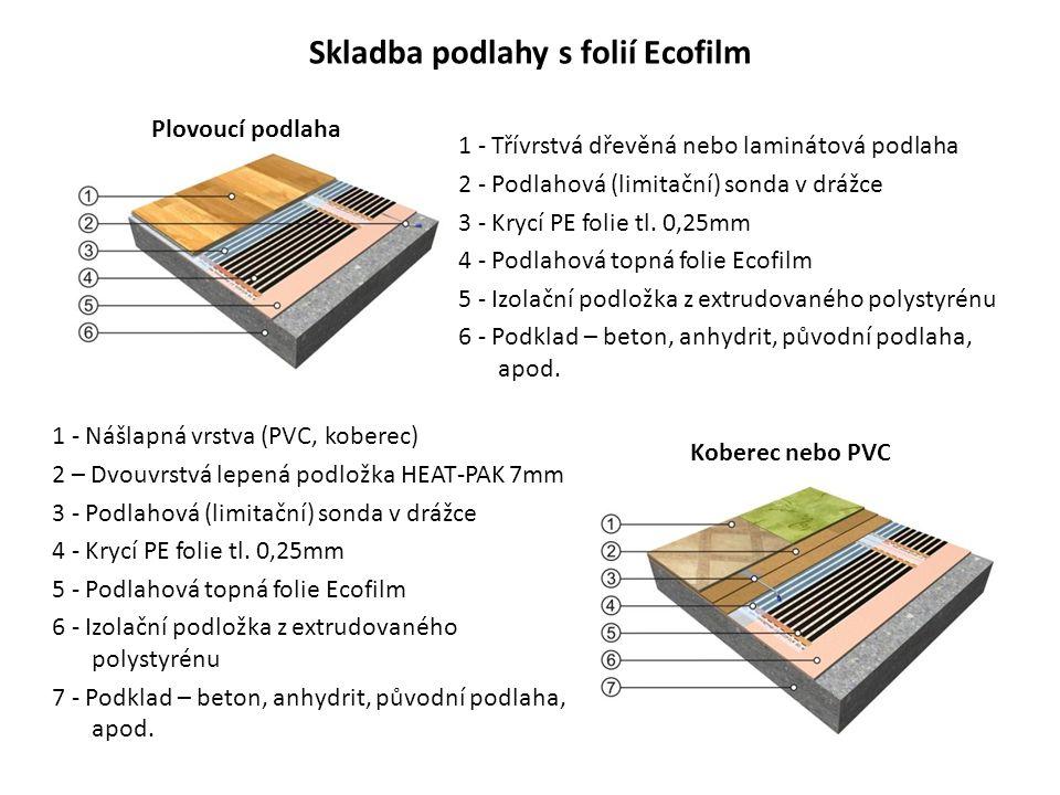 Skladba podlahy s folií Ecofilm Plovoucí podlaha Koberec nebo PVC 1 - Třívrstvá dřevěná nebo laminátová podlaha 2 - Podlahová (limitační) sonda v dráž