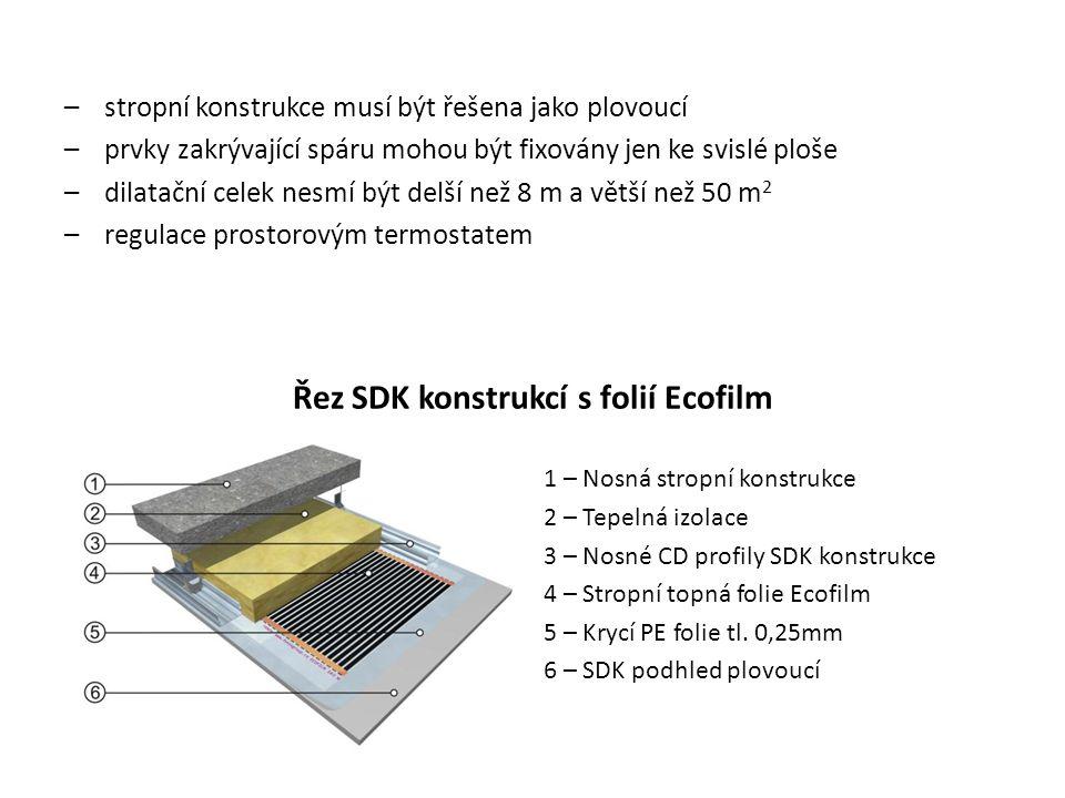 –stropní konstrukce musí být řešena jako plovoucí –prvky zakrývající spáru mohou být fixovány jen ke svislé ploše –dilatační celek nesmí být delší než