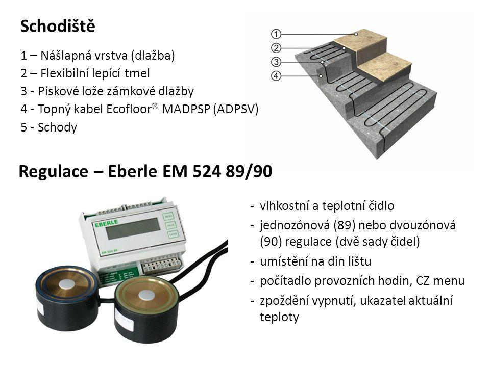 Schodiště 1 – Nášlapná vrstva (dlažba) 2 – Flexibilní lepící tmel 3 - Pískové lože zámkové dlažby 4 - Topný kabel Ecofloor ® MADPSP (ADPSV) 5 - Schody