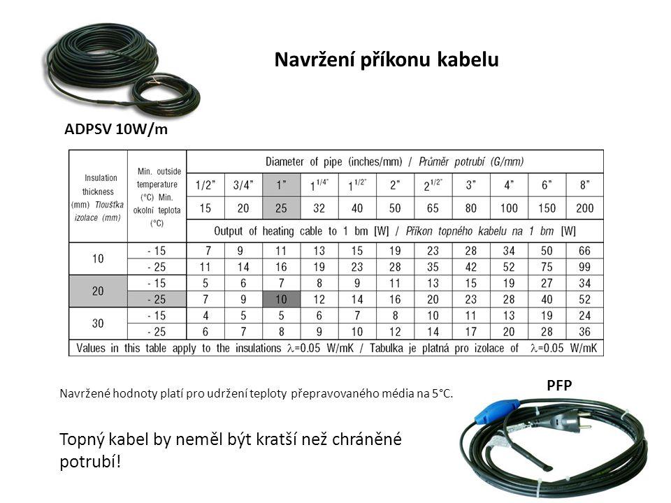 Navržení příkonu kabelu Navržené hodnoty platí pro udržení teploty přepravovaného média na 5°C. Topný kabel by neměl být kratší než chráněné potrubí!