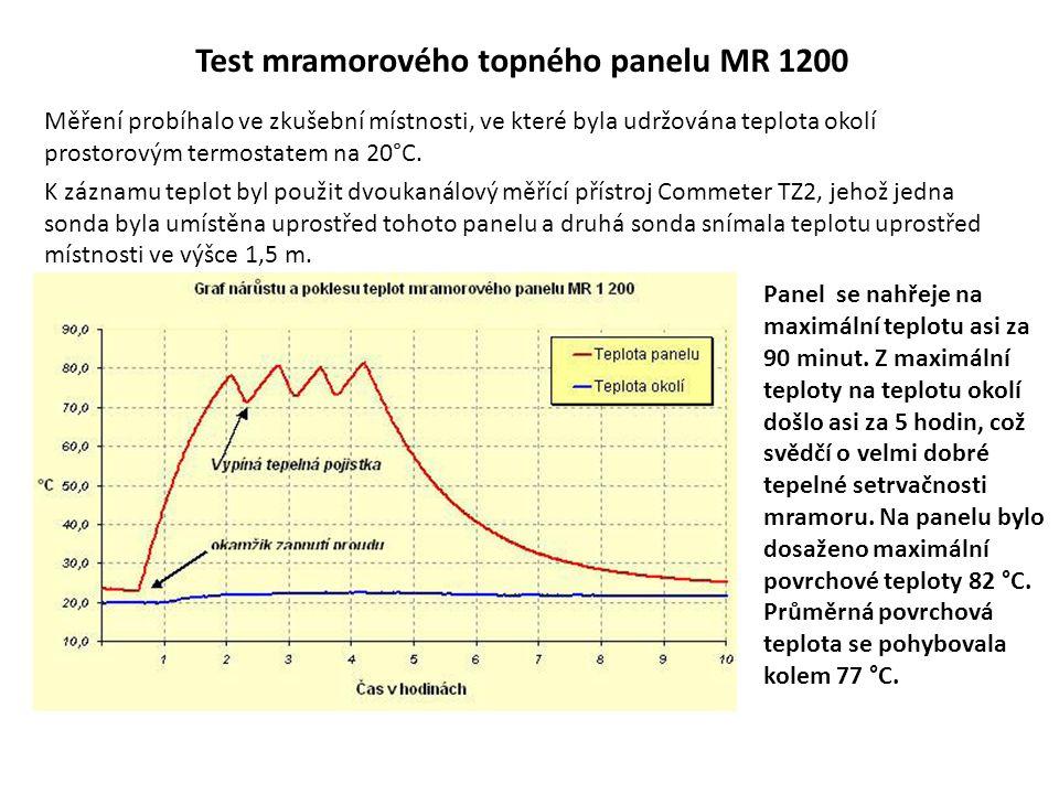 -měření unikajícího – rozdílového proudu (u kabelů bez opletení) – naměřená hodnota nesmí být vyšší než 3,5 mA (do výkonu 3000 W) a vyšší než 7 mA (nad 3000 W) -naměřené hodnoty zapište do Záručního listu.