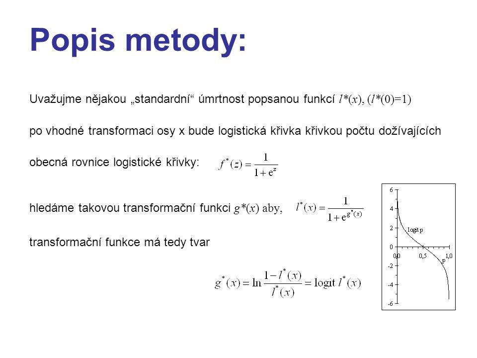 """Popis metody: Uvažujme nějakou """"standardní úmrtnost popsanou funkcí l*(x), (l*(0)=1) po vhodné transformaci osy x bude logistická křivka křivkou počtu dožívajících obecná rovnice logistické křivky: hledáme takovou transformační funkci g*(x) aby, transformační funkce má tedy tvar"""