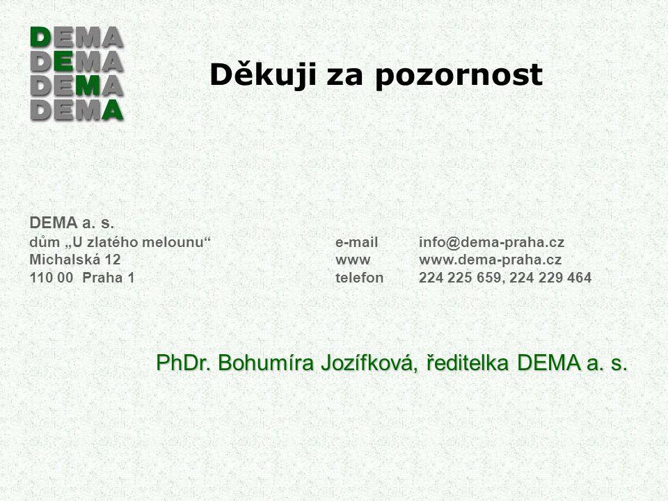 "DEMA a. s. dům ""U zlatého melounu""e-mailinfo@dema-praha.cz Michalská 12wwwwww.dema-praha.cz 110 00 Praha 1telefon224 225 659, 224 229 464 PhDr. Bohumí"