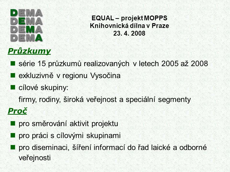 Průzkumy Proč série 15 průzkumů realizovaných v letech 2005 až 2008 exkluzivně v regionu Vysočina cílové skupiny: firmy, rodiny, široká veřejnost a sp