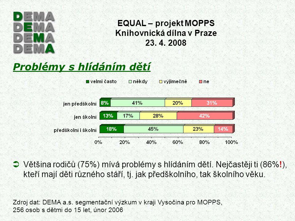 Problémy s hlídáním dětí EQUAL – projekt MOPPS Knihovnická dílna v Praze 23. 4. 2008 Zdroj dat: DEMA a.s. segmentační výzkum v kraji Vysočina pro MOPP