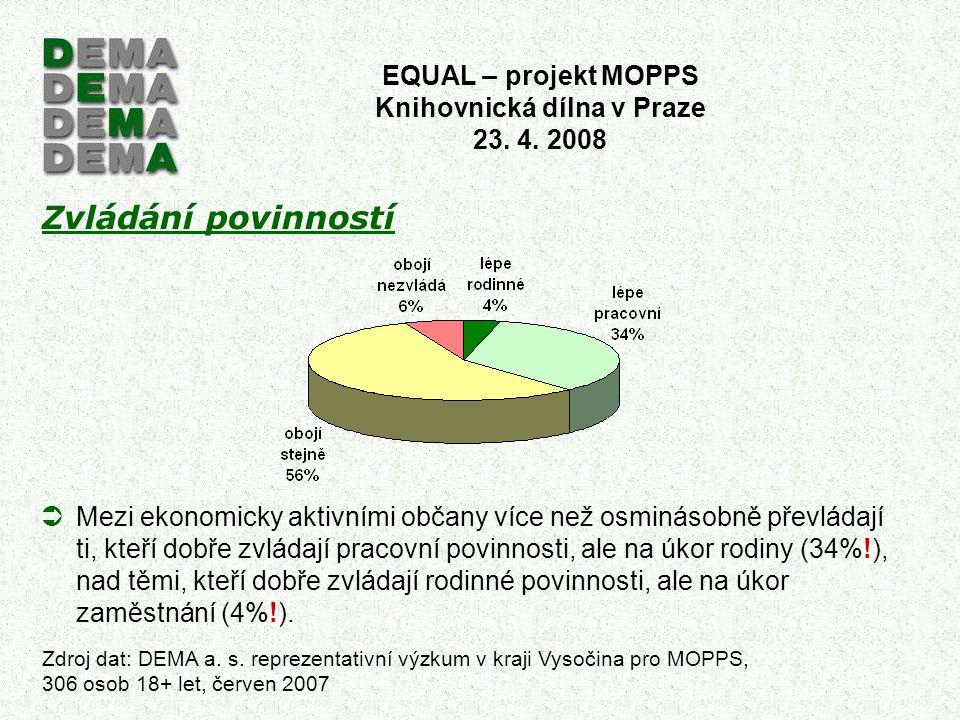 Zvládání povinností EQUAL – projekt MOPPS Knihovnická dílna v Praze 23. 4. 2008 Zdroj dat: DEMA a. s. reprezentativní výzkum v kraji Vysočina pro MOPP