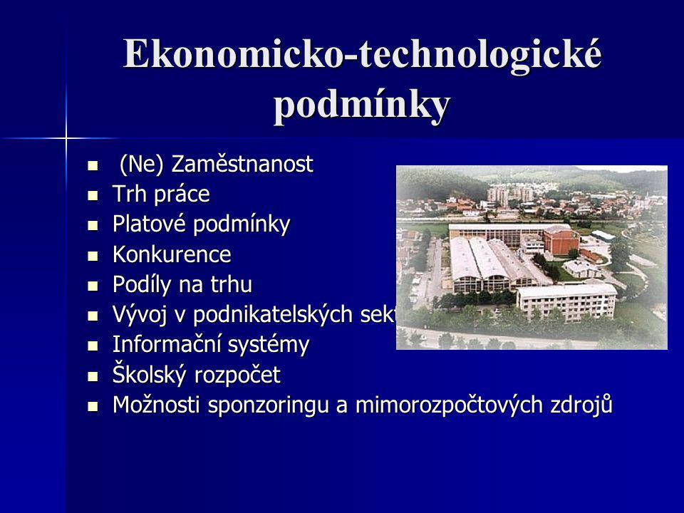 Ekonomicko-technologické podmínky (Ne) Zaměstnanost (Ne) Zaměstnanost Trh práce Trh práce Platové podmínky Platové podmínky Konkurence Konkurence Podí