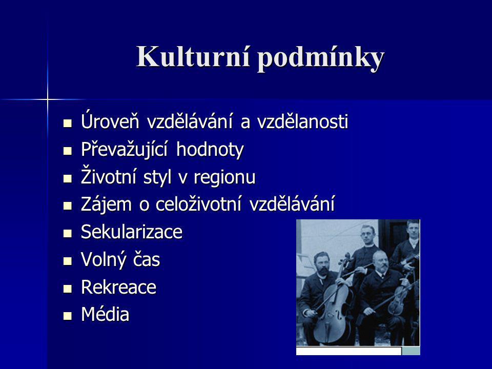 Kulturní podmínky Úroveň vzdělávání a vzdělanosti Úroveň vzdělávání a vzdělanosti Převažující hodnoty Převažující hodnoty Životní styl v regionu Život