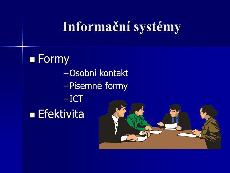 Informační systémy Formy Formy –Osobní kontakt –Písemné formy –ICT Efektivita Efektivita