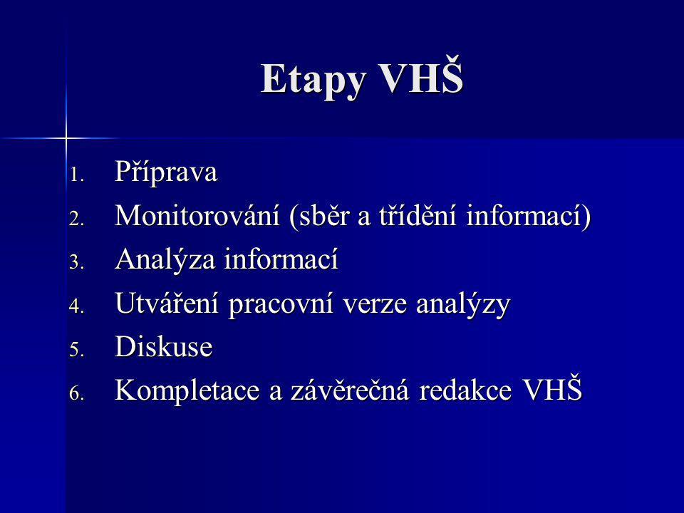 Etapy VHŠ 1. Příprava 2. Monitorování (sběr a třídění informací) 3. Analýza informací 4. Utváření pracovní verze analýzy 5. Diskuse 6. Kompletace a zá
