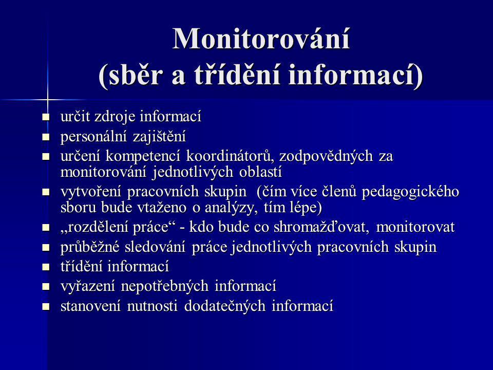 Monitorování (sběr a třídění informací) určit zdroje informací určit zdroje informací personální zajištění personální zajištění určení kompetencí koor