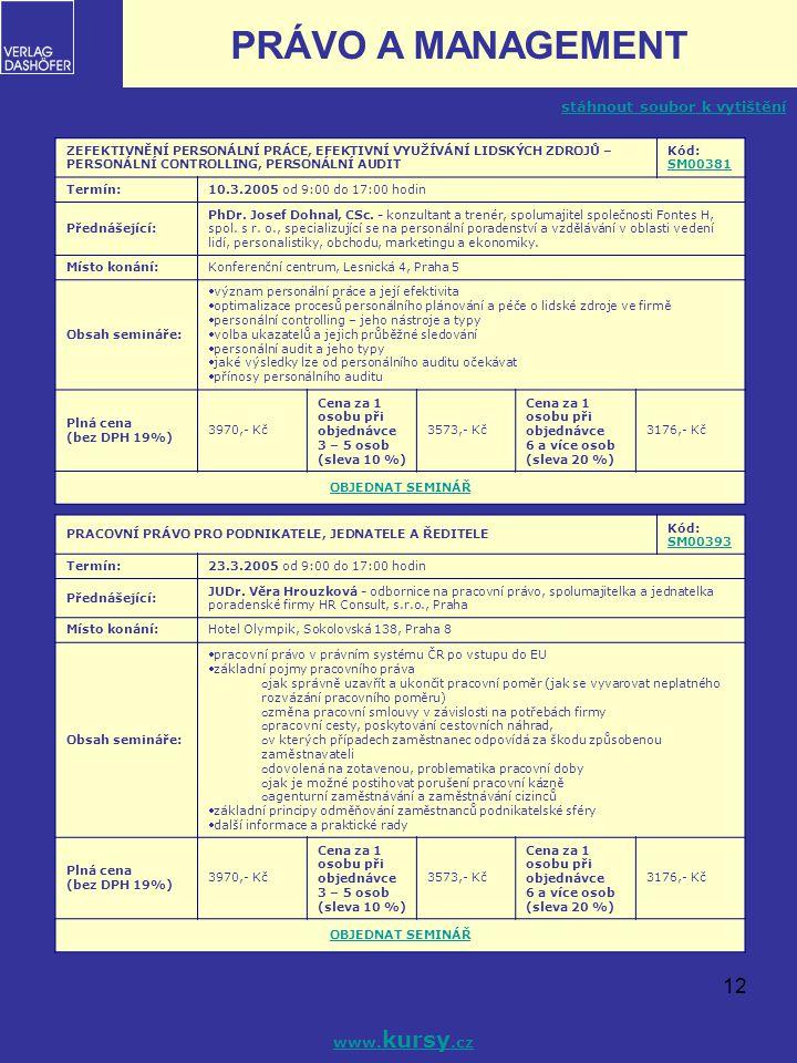 12 ZEFEKTIVNĚNÍ PERSONÁLNÍ PRÁCE, EFEKTIVNÍ VYUŽÍVÁNÍ LIDSKÝCH ZDROJŮ – PERSONÁLNÍ CONTROLLING, PERSONÁLNÍ AUDIT Kód: SM00381 SM00381 Termín:10.3.2005