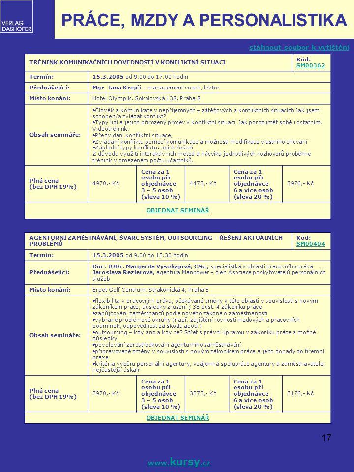 17 TRÉNINK KOMUNIKAČNÍCH DOVEDNOSTÍ V KONFLIKTNÍ SITUACI Kód: SM00362 SM00362 Termín:15.3.2005 od 9.00 do 17.00 hodin Přednášející:Mgr. Jana Krejčí –