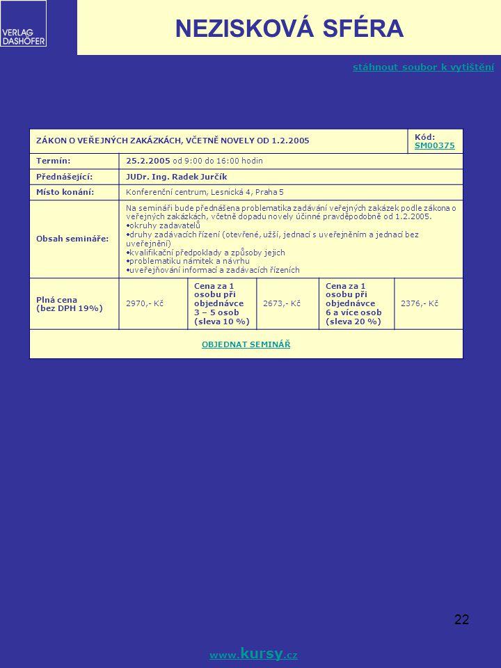 22 ZÁKON O VEŘEJNÝCH ZAKÁZKÁCH, VČETNĚ NOVELY OD 1.2.2005 Kód: SM00375 SM00375 Termín:25.2.2005 od 9:00 do 16:00 hodin Přednášející:JUDr. Ing. Radek J