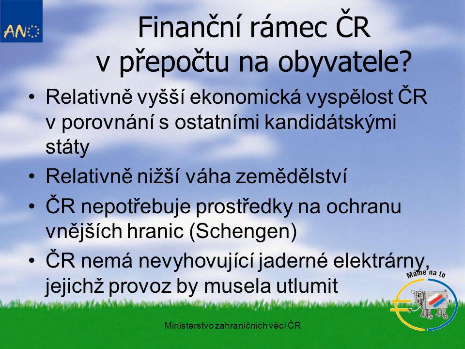 Ministerstvo zahraničních věcí ČR Finanční rámec ČR v přepočtu na obyvatele.