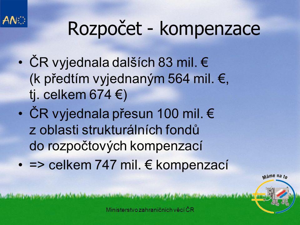 Ministerstvo zahraničních věcí ČR Rozpočet - kompenzace ČR vyjednala dalších 83 mil.