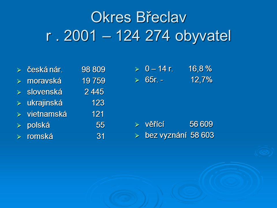 Okresy ČR, podíl obyvatel s náboženským vyznáním