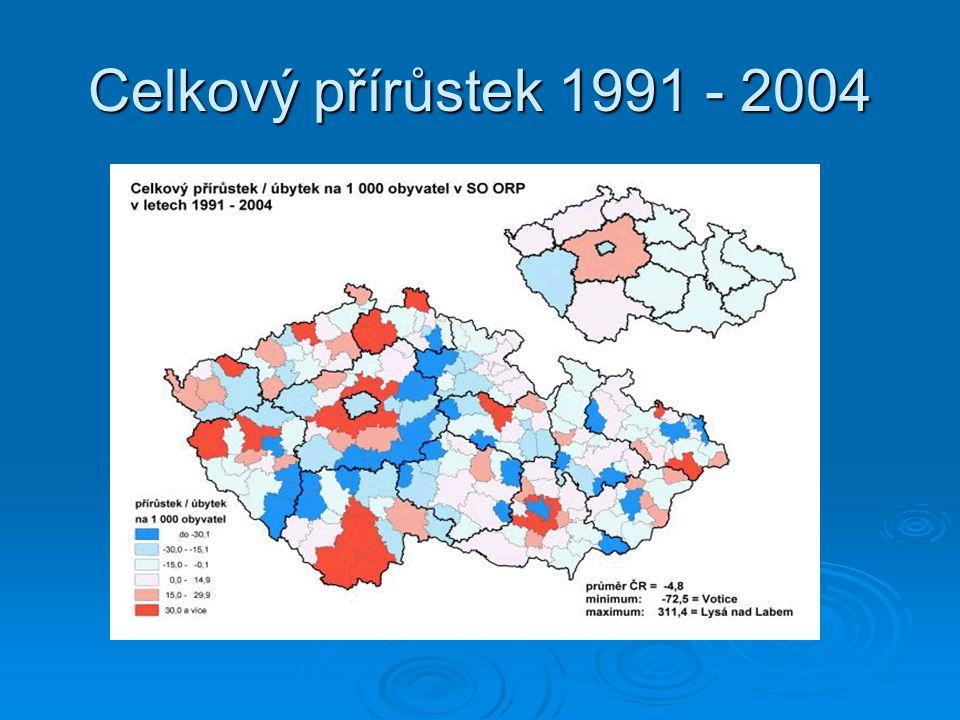 Celkový přírůstek 1991 - 2004