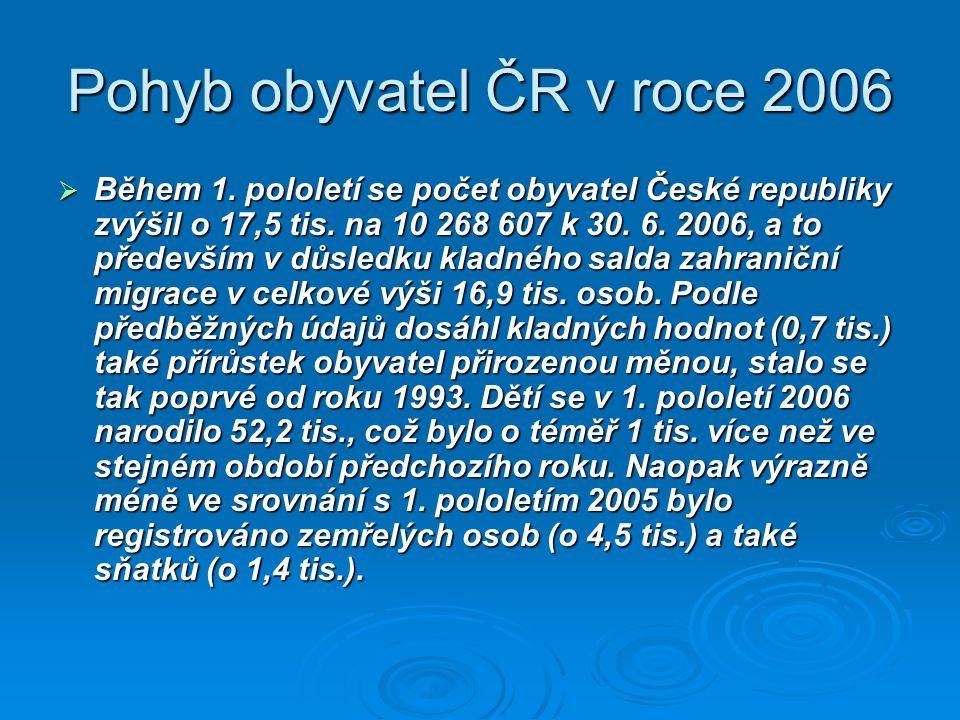 Pohyb obyvatel ČR v roce 2006  Během 1.