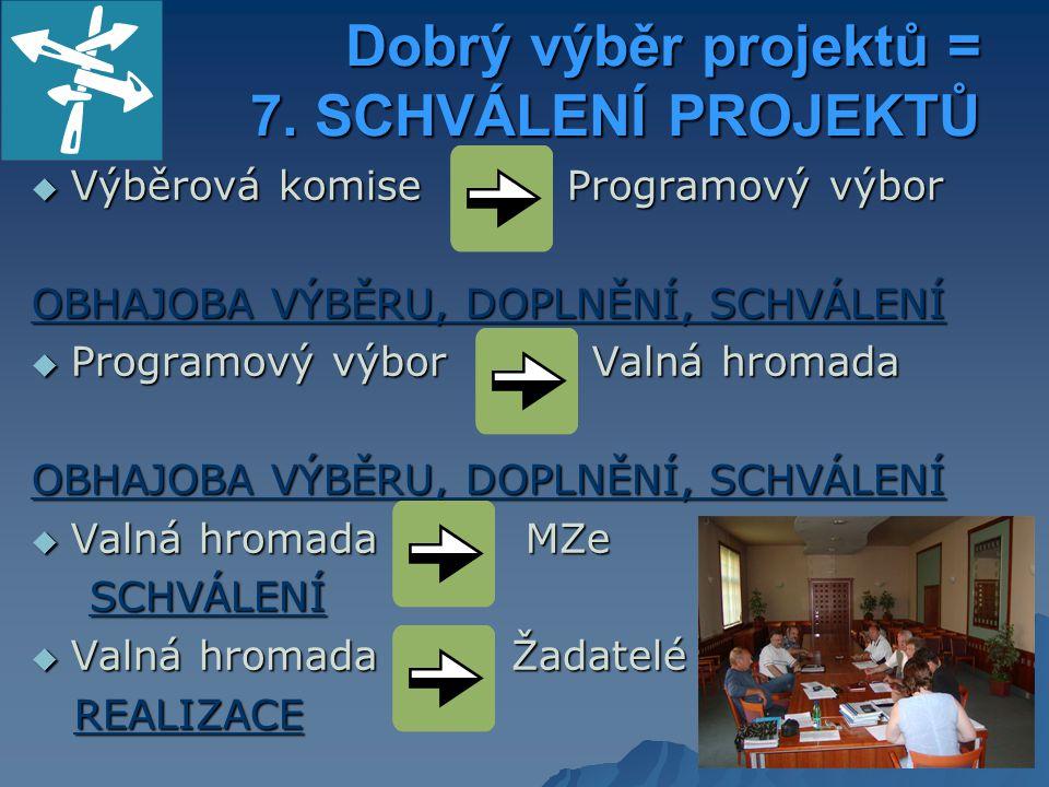 Dobrý výběr projektů = 7. SCHVÁLENÍ PROJEKTŮ Dobrý výběr projektů = 7. SCHVÁLENÍ PROJEKTŮ  Výběrová komise Programový výbor OBHAJOBA VÝBĚRU, DOPLNĚNÍ