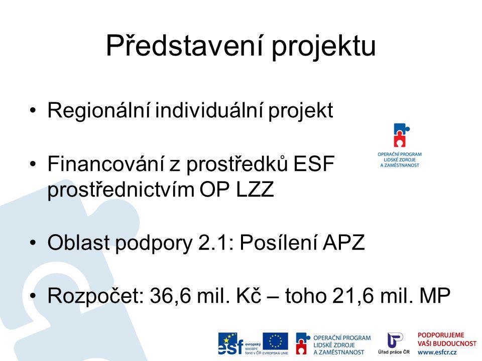 Představení projektu Regionální individuální projekt Financování z prostředků ESF prostřednictvím OP LZZ Oblast podpory 2.1: Posílení APZ Rozpočet: 36