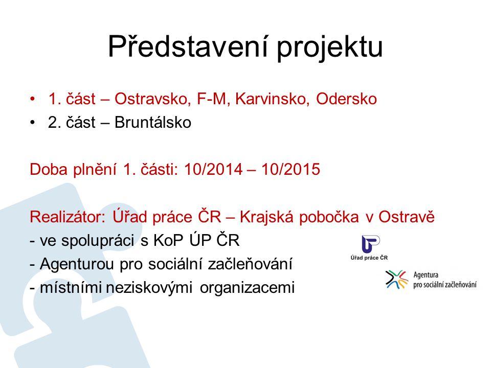 Představení projektu 1. část – Ostravsko, F-M, Karvinsko, Odersko 2. část – Bruntálsko Doba plnění 1. části: 10/2014 – 10/2015 Realizátor: Úřad práce