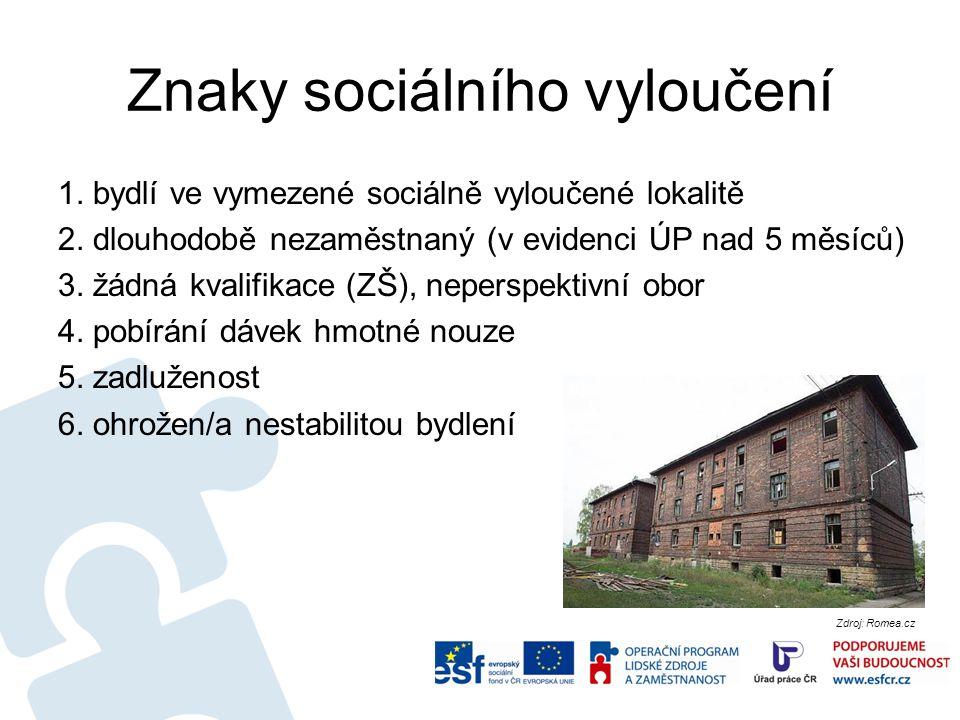 Znaky sociálního vyloučení 1. bydlí ve vymezené sociálně vyloučené lokalitě 2. dlouhodobě nezaměstnaný (v evidenci ÚP nad 5 měsíců) 3. žádná kvalifika