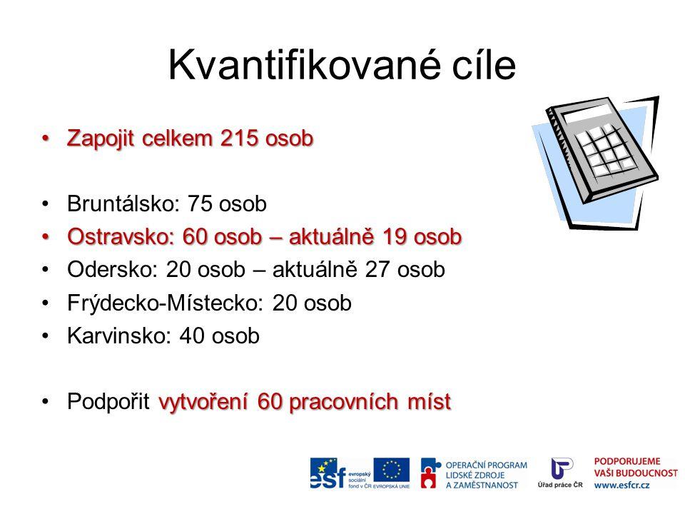 Kvantifikované cíle Zapojit celkem 215 osobZapojit celkem 215 osob Bruntálsko: 75 osob Ostravsko: 60 osob – aktuálně 19 osobOstravsko: 60 osob – aktuá