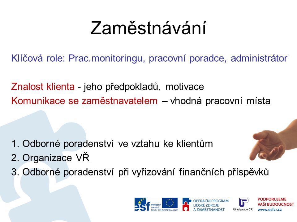 Zaměstnávání Klíčová role: Prac.monitoringu, pracovní poradce, administrátor Znalost klienta - jeho předpokladů, motivace Komunikace se zaměstnavatele
