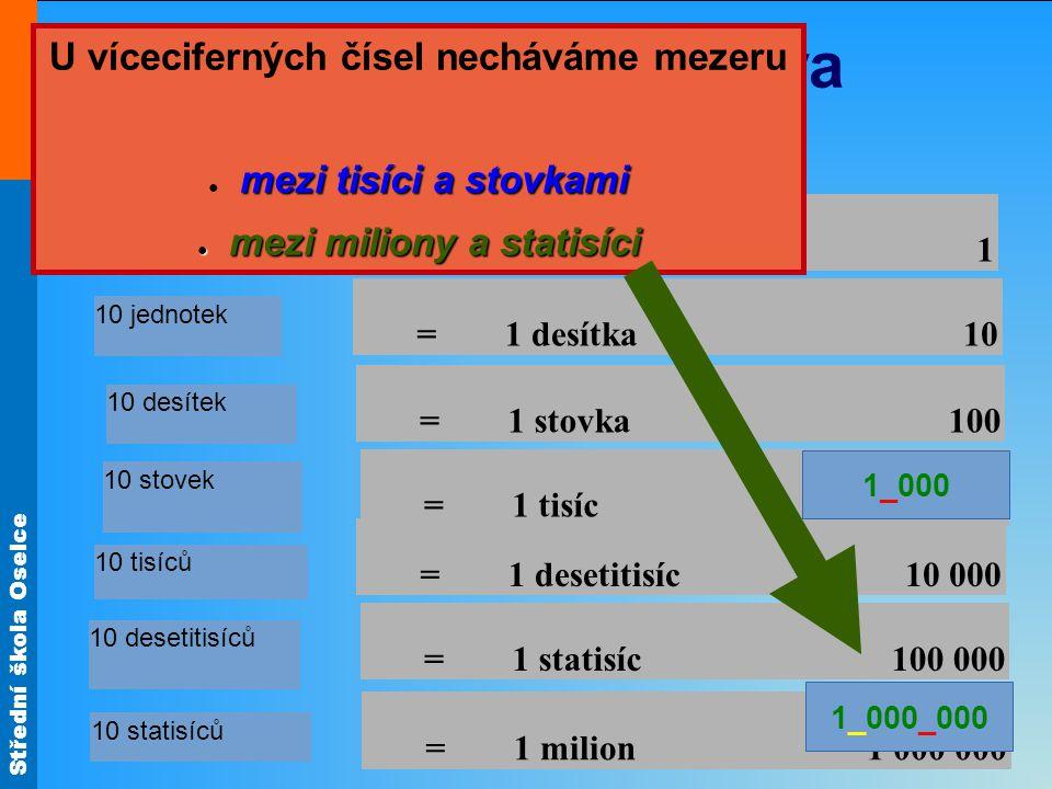 Střední škola Oselce =1 desítka10 =1 jednotka1 Desítková soustava 10 jednotek 10 desítek 10 stovek 10 tisíců 10 desetitisíců 10 statisíců =1 milion1 000 000 U víceciferných čísel necháváme mezeru mezi tisíci a stovkami ● mezi tisíci a stovkami ● mezi miliony a statisíci =1 statisíc100 000 =1 desetitisíc10 000 1_000_000 =1 tisíc1 000 =1 stovka100 1_000