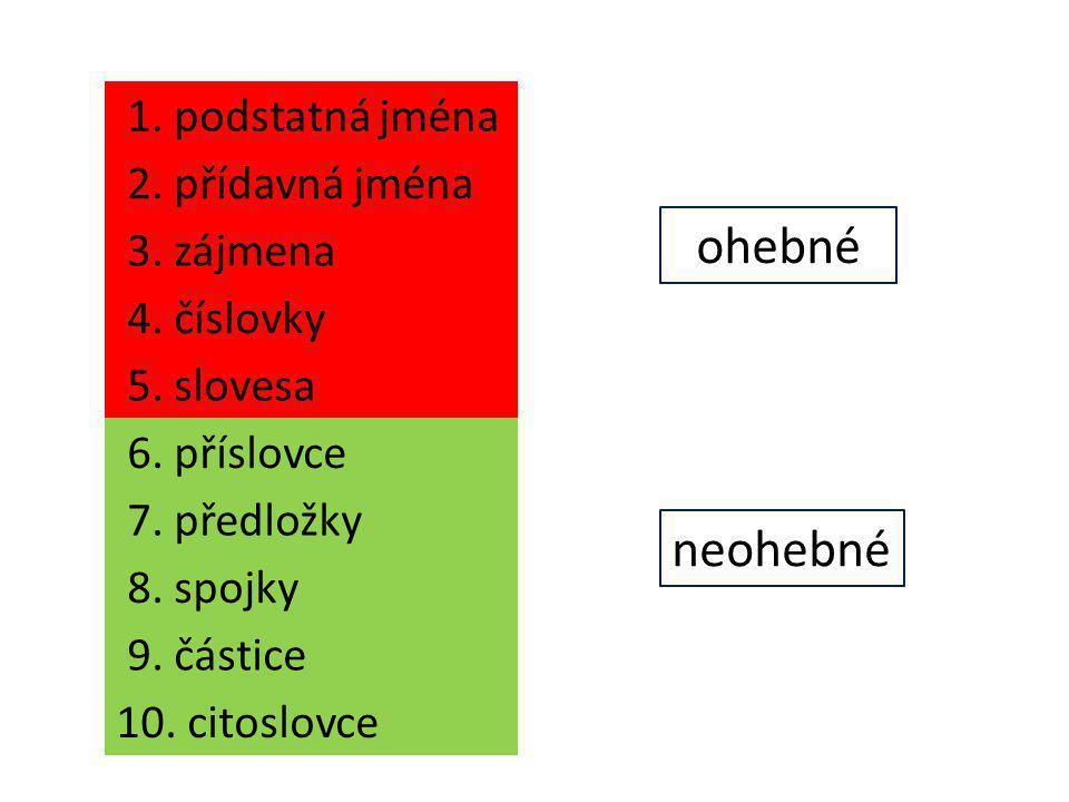 1. podstatná jména 2. přídavná jména 3. zájmena 4.