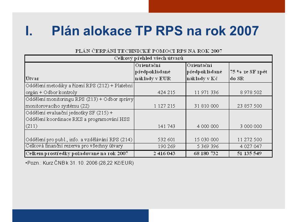 I.Plán alokace TP RPS na rok 2007 Pozn.: Kurz ČNB k 31. 10. 2006 (28,22 Kč/EUR)