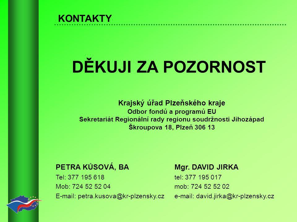 KONTAKTY DĚKUJI ZA POZORNOST Krajský úřad Plzeňského kraje Odbor fondů a programů EU Sekretariát Regionální rady regionu soudržnosti Jihozápad Škroupova 18, Plzeň 306 13 PETRA KŮSOVÁ, BAMgr.